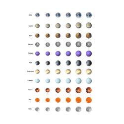Nyomtatható  mintaív Bolygók 10-12-14 mm